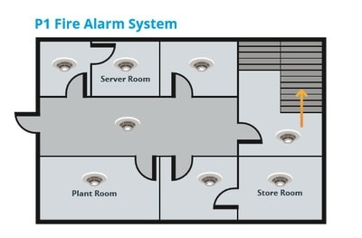 Property protection fire alarm category - P1