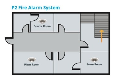 Property protection fire alarm categories - P2